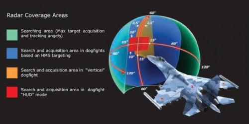 1725148Su 35 Radar780x390